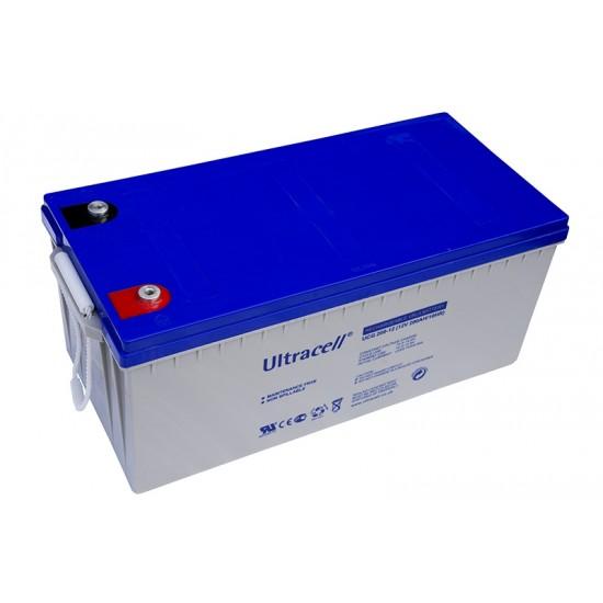 Sistem fotovoltaic Marime Minima  (1000W / 400Ah/ 24V)